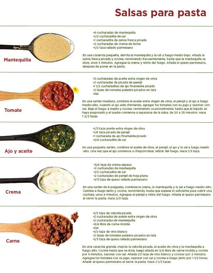 Salsas para pastas
