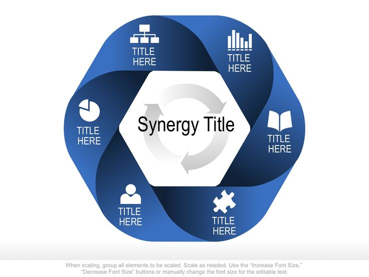 12 best gmg powerpoint graphics images on pinterest business use this fully editable venn shape to show the relationship andor synergy of disparate toneelgroepblik Gallery