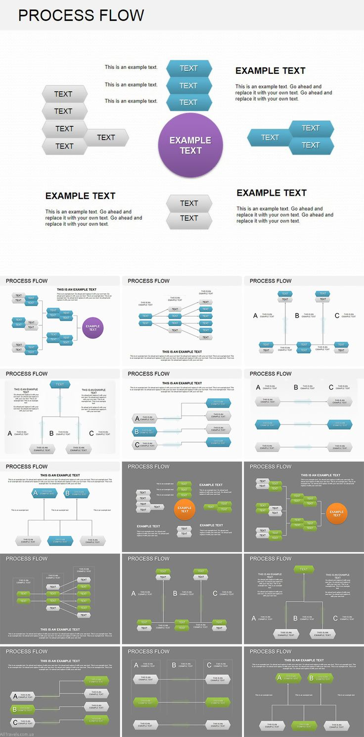 Business Process Flow PowerPoint Charts Process flow