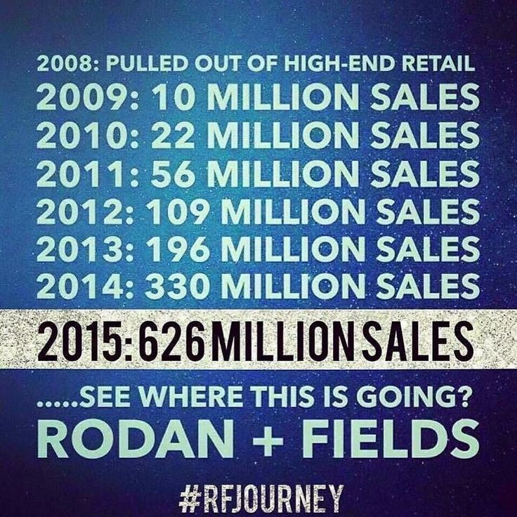 That is insane growth!!! We are just getting started! Rodan Fields was just…