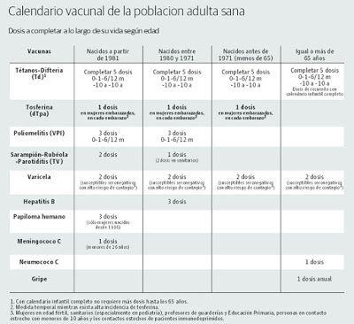 Rafael Olalde Quintana: Los adultos también tienen que cumplir con su calendario vacunal