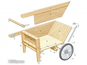 garden cart wheelbarrow plans