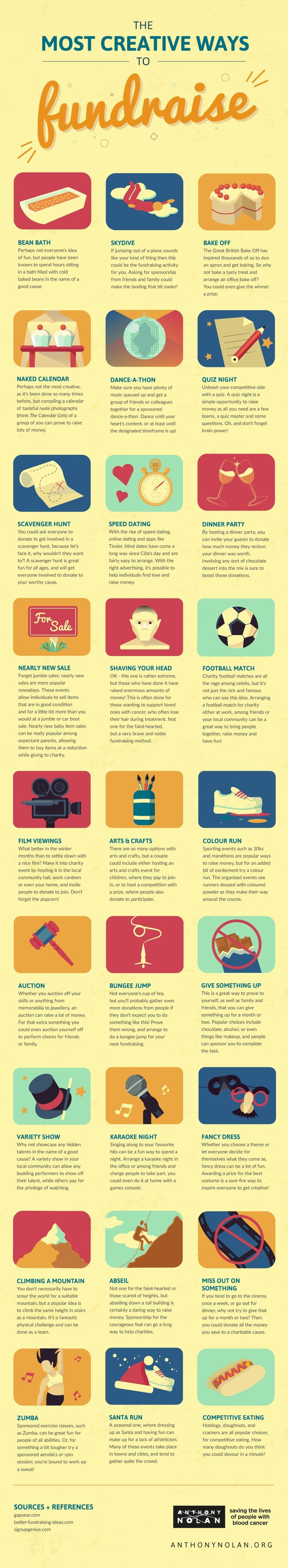 The Most Creative Ways to Fundraise #infographic                                                                                                                                                                                 More