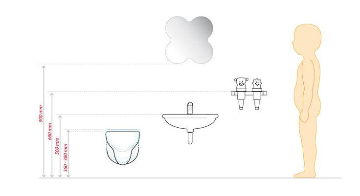 Come istallare un bagno bambini: sanitari bagno bambino e i lavabi bagno bambino.