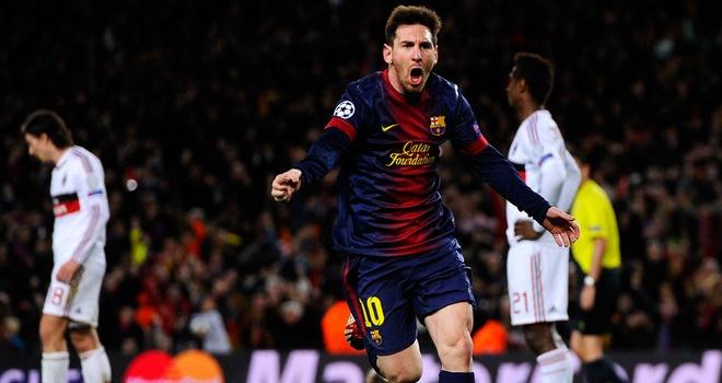 Messi vs Milan