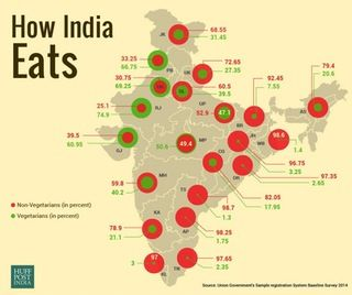 Vegetarianism in India by state, by Huff Post India #map #vegetarian #india