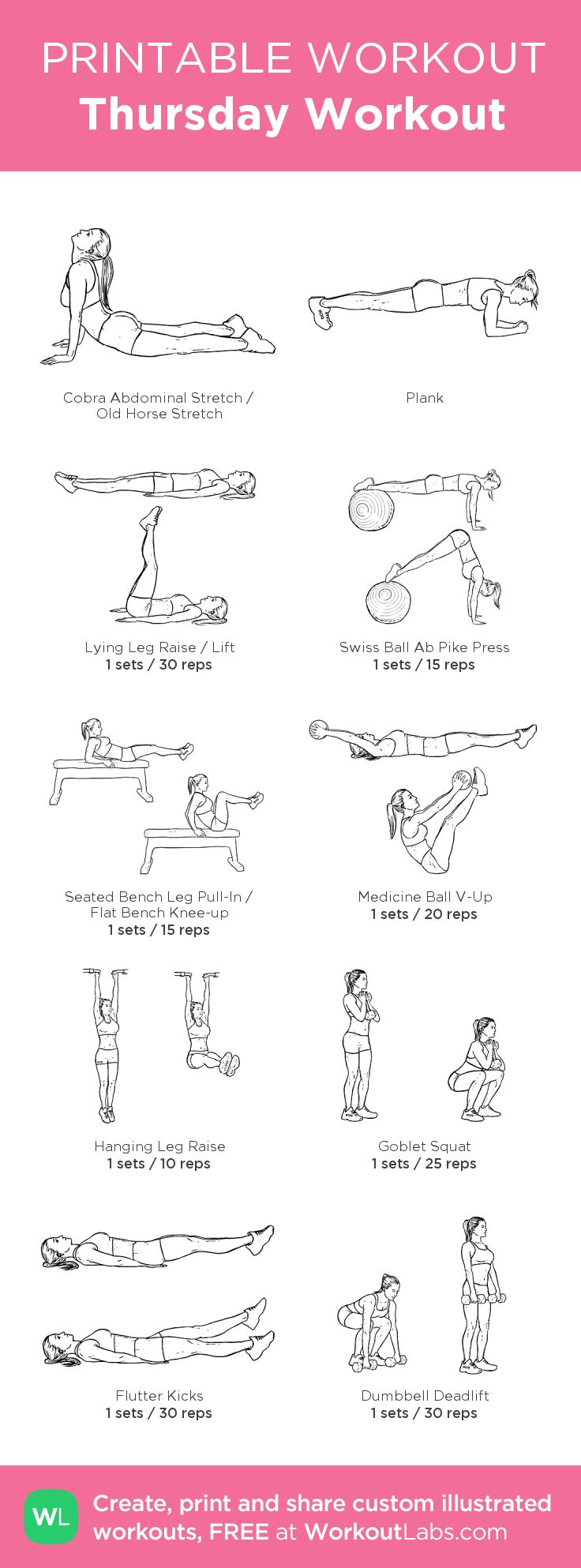 Thursday Workout – with transverse abdominal work as well as pilates/yoga
