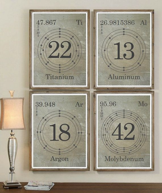 DESCRIPTION:  These Periodic Table prints features up to 4 vintage elements of your choosing with accurate representation of the electron shell. Please