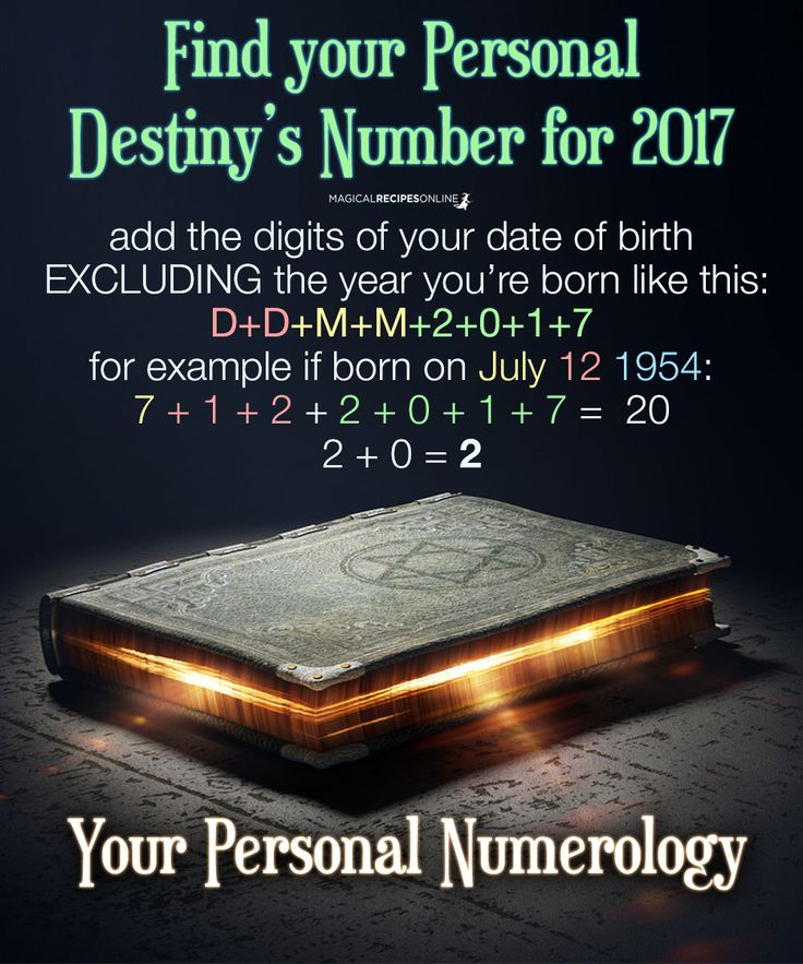 2017:A Year of New Begginings. What's your personal Destiny Number for 2017?