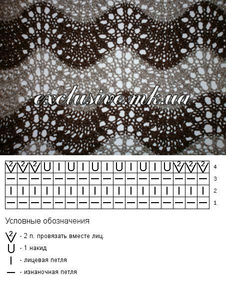 Openwork pattern 'Wave'   Salon exclusive knitting