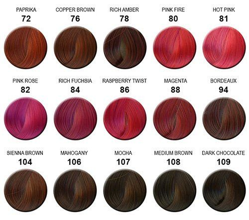 1000 Ideas About Ion Hair Colors On Pinterest Semi