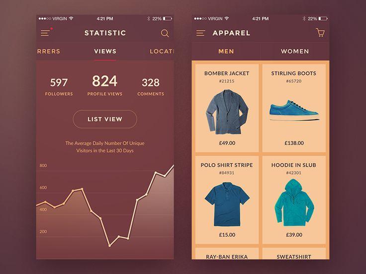 Mobshopstat by UIX Republic #Design Popular #Dribbble #shots