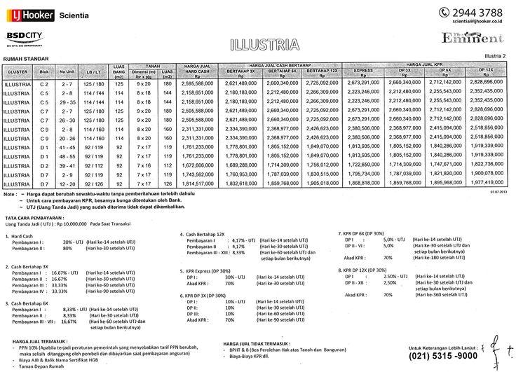 Price List Rumah #2