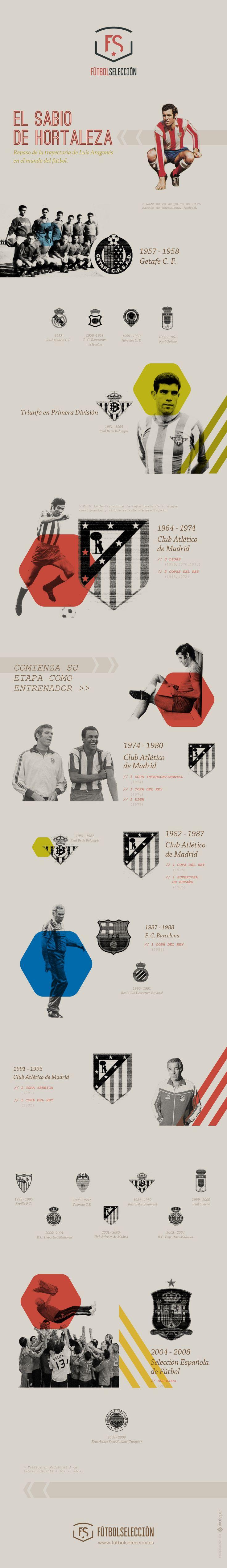Luis Aragonés, excelente futbolista, entrenador y seleccionador.