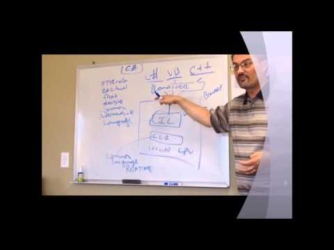 Overview of C#, by Mr Erik Gross, Co-Founder of The Tech Academy - YouTube
