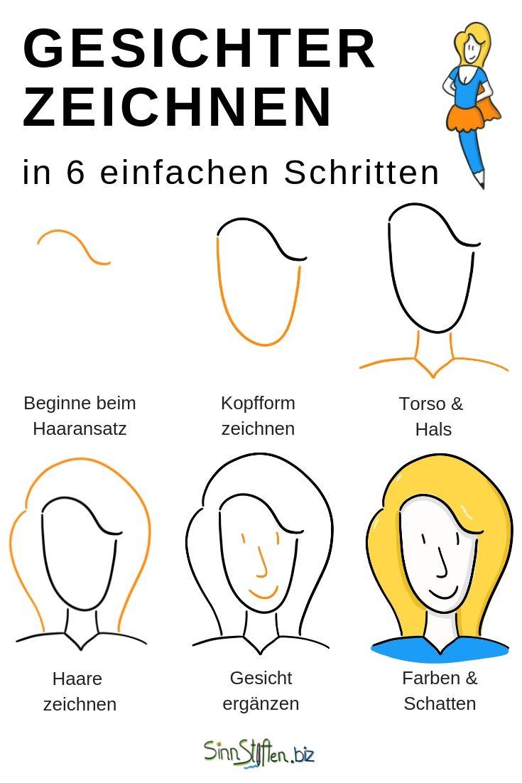 Wie zeichne ich ein Gesicht? Diese Anleitung ist dir hoffentlich fürs Zeichne am Flipchart oder deine Sketchnote nützlich. Viel Spaß damit