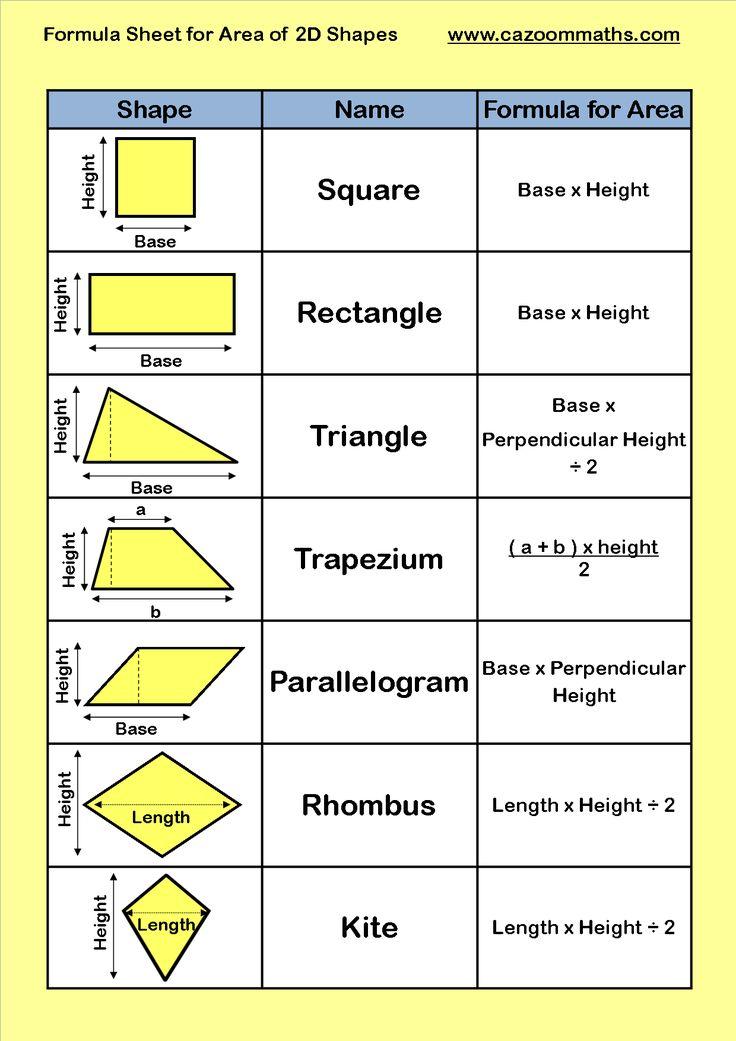 formula sheet for area of 2d shapes formulas pinte. Black Bedroom Furniture Sets. Home Design Ideas