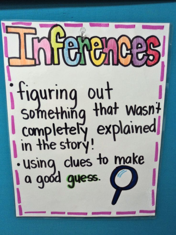 Classroom Ideas Charts : Best anchor charts images on pinterest school