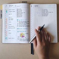 Idée bullet journal