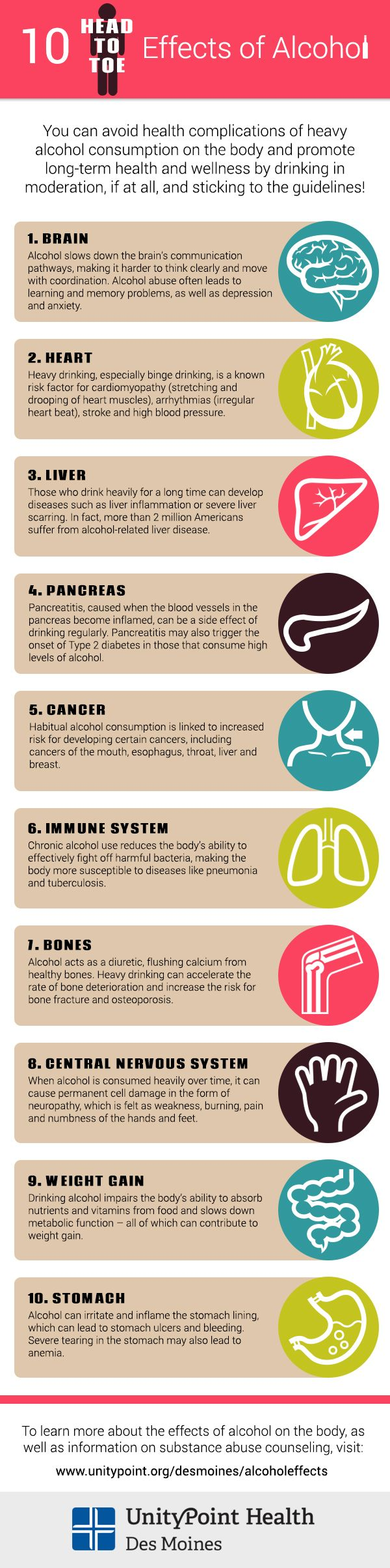 10 Head-to-Toe Effects of Alcohol #Infographic