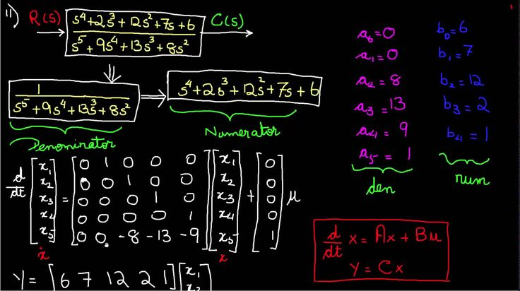 Transfer Function to State Space - Controls
