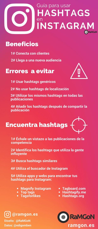 Cómo usar hashtags en Instagram (infografía). Estrategia de redes sociales para promocionar tu pequeño negocio.