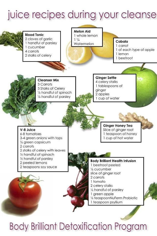 Juice Recipes For A Body Cleanse--great cleansing juice recipes for every type of cleanse.