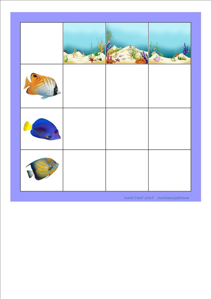 Board for the fish-sea matrix. By Autismespektrum