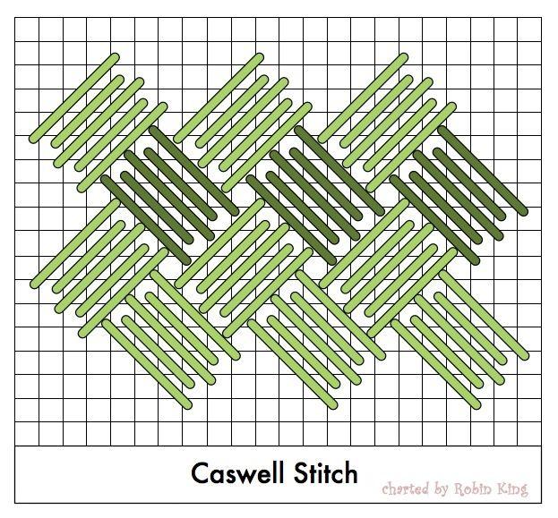 plastic canvas stitch