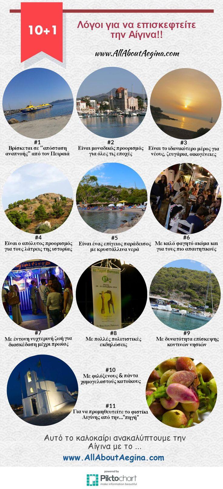 Infographics: 10+1 Λόγοι για να επισκεφτείτε την Αίγινα!