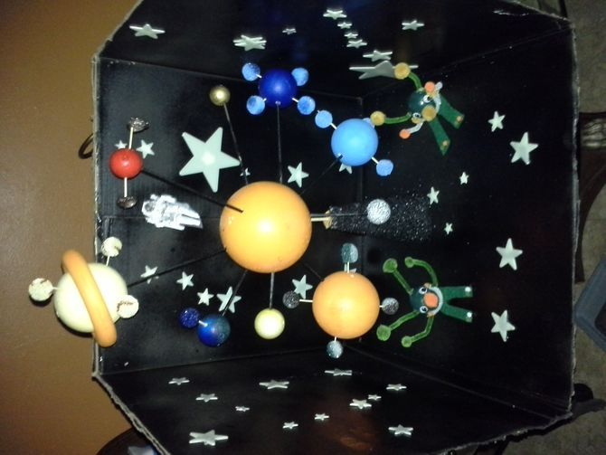 Homemade Solar System Projects For Kids Come On Solar System