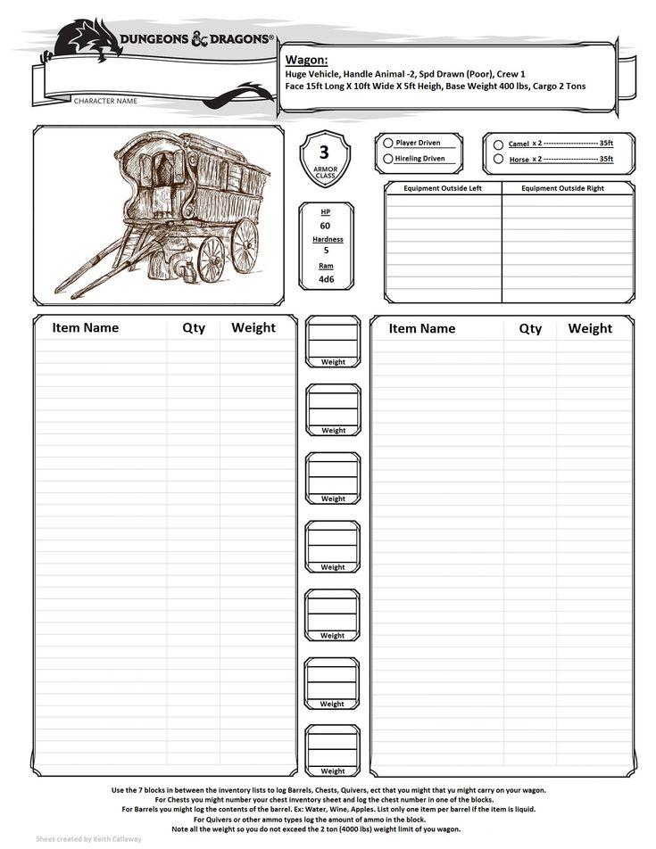 Wagon Inventory Sheet for Dungeons & Dragons