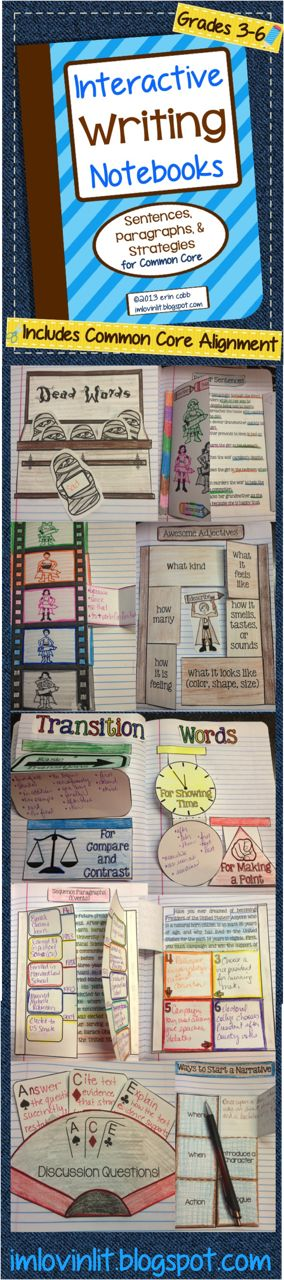 Interactive Writing Notebooks - Sentences, Paragraphs, and Strategies for Common Core Grades 3-6. Check preview file for Table of Contents, Common Core Alignment, Suggested Pacing, and sample pages.