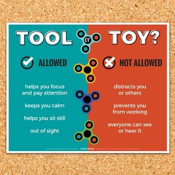 """Have fidget spinners taken over your classroom? Set expectations for your students so they can identify when the fidget is a """"tool"""" or a """"toy."""" This is a high-resolution printable poster that describes when the fidget is useful and helpful and when it is simply a distraction."""