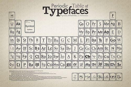 Periodic Table of Typefaces: Geek-tastic