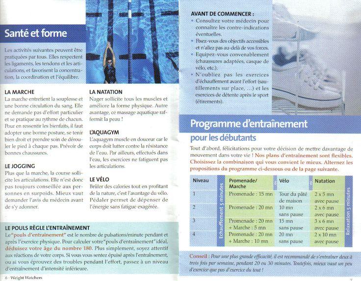 livret points weight watchers pdf