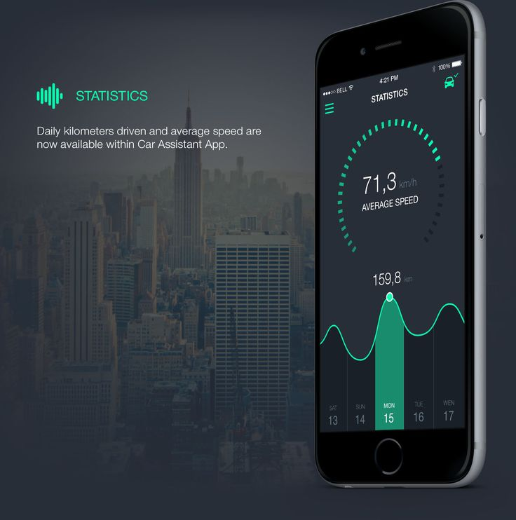 Car Assistant App on Behance