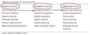 manajemen operasional