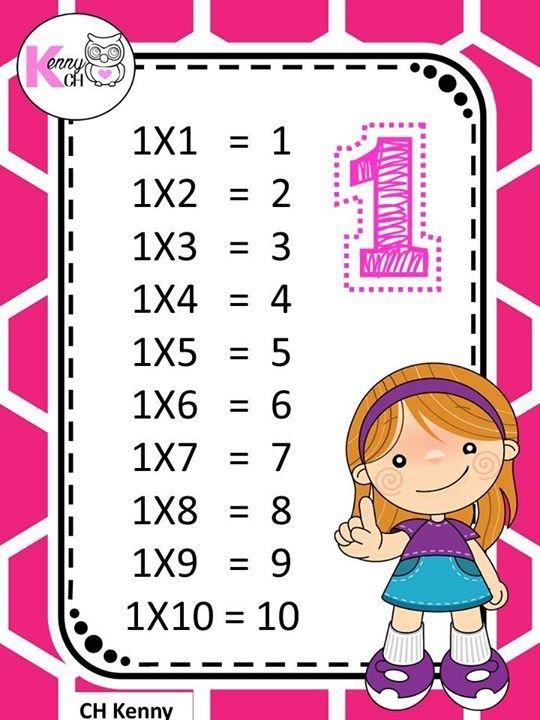 Hoy os compartimos estas divertidas láminas de las tablas de multiplicar realizadas por la maestra CHKENNY en su página de facebook. En la mayoría de los colegios se enseñan las …