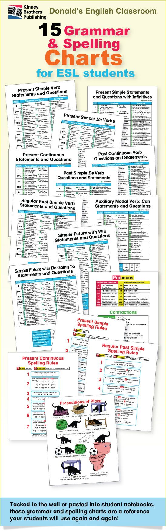This PDF file includes fifteen grammar and spelling charts for present, present continuous, simple past, past continuous, future with 'going to' and 'will,' and prepositions of place. http://www.teacherspayteachers.com/Product/ESL-Grammar-Charts-864760