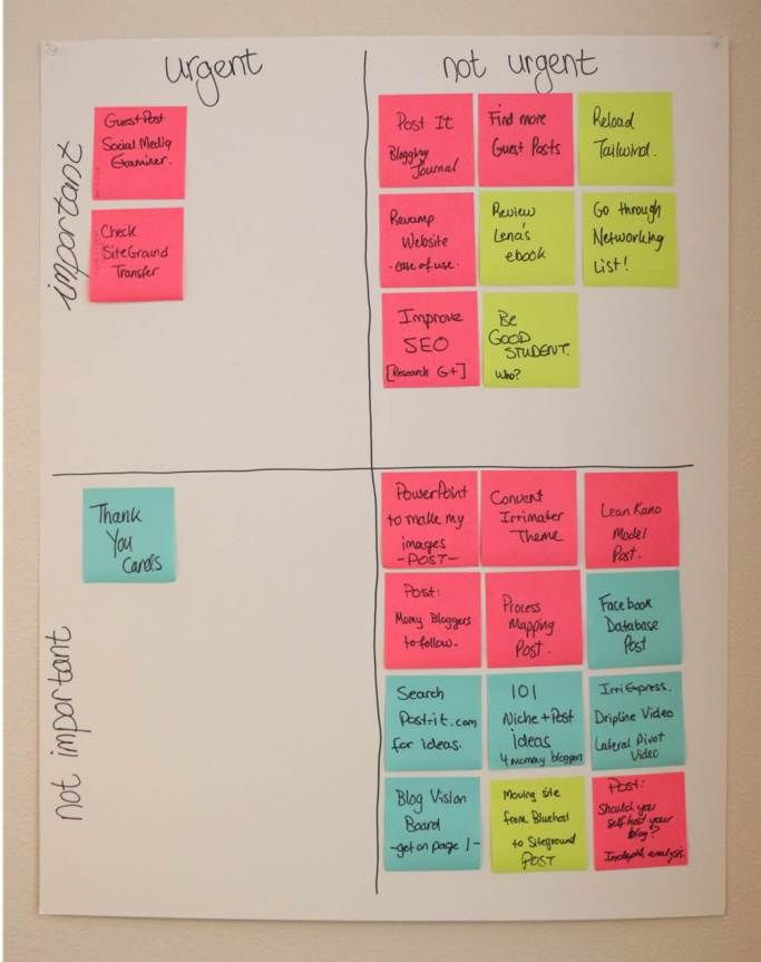 8 best kanban images on pinterest project management productivity how to be more productive at home with this ridiculously simple method fandeluxe Image collections