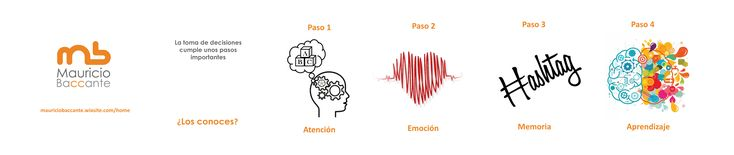 Proceso de toma de decisiones analizado desde la perspectiva de la Neuropsicologia del consumo  #marketing #marketingdigital #ventas  #atencion #emocion #memoria #aprendizaje #neurociencias