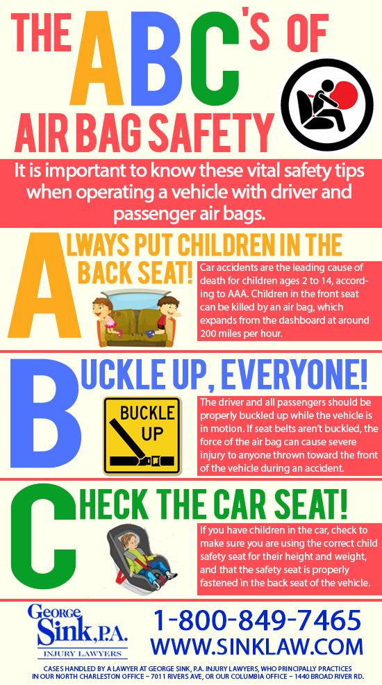 car safety the importance of air bags Safety equipment in your car seat belts air bags but they do not reduce the importance of seat belt use because air bags deploy at explosive speeds.