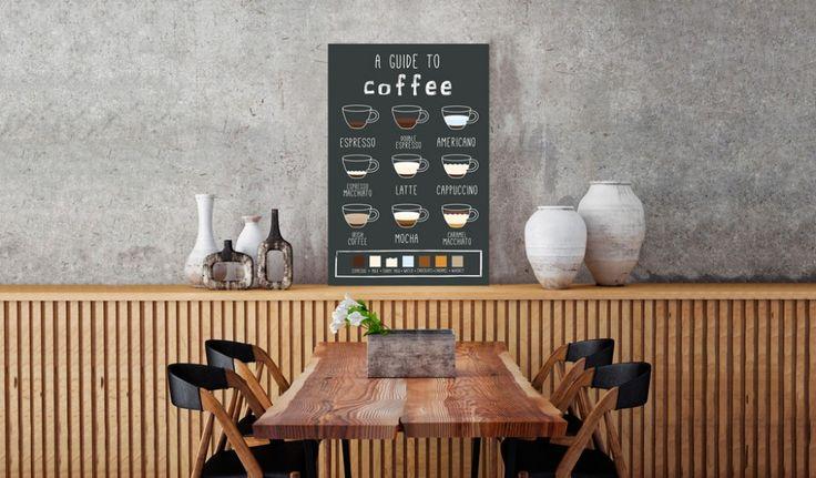 Tous les amateurs du café seront sûrement ravis par cette plaque décorative #café #coffee #poster #plaquedécorative
