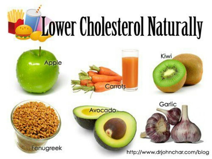 Low cholesterol