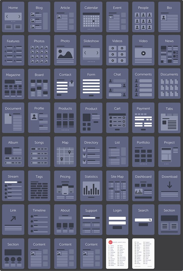 Website Deck – UX Kits