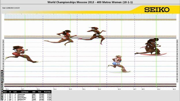 Christine Ohuruogu pips Montscho on the finishing line in the 400m. final in Moscow 2013.