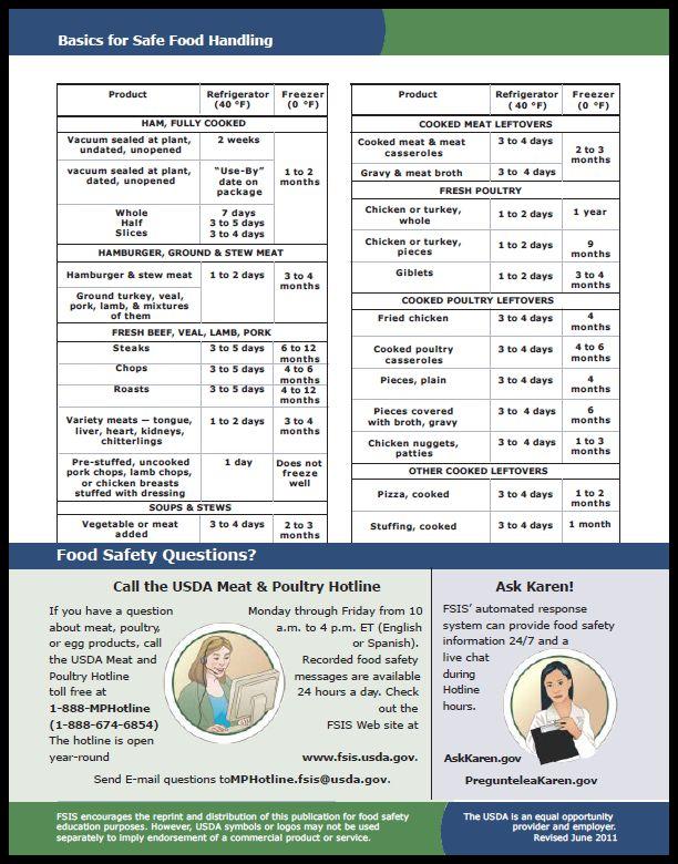 Clackamas county food handling charts | Basics of Safe Food Handling, Including Storage Chart