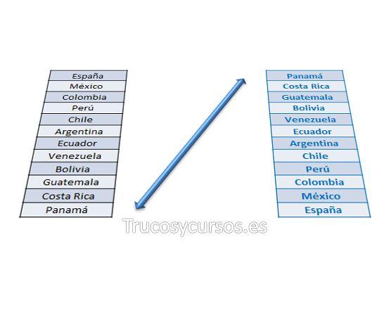 Invertir Valores De Una Columna Excel Columnas Invertir Trucos De Excel
