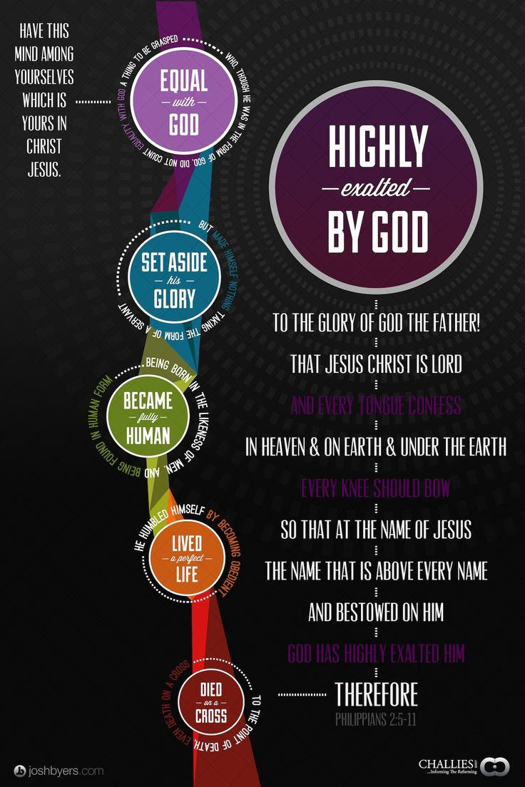 To the Glory of God - an infographic that displays one of the best texts in the whole Bible.